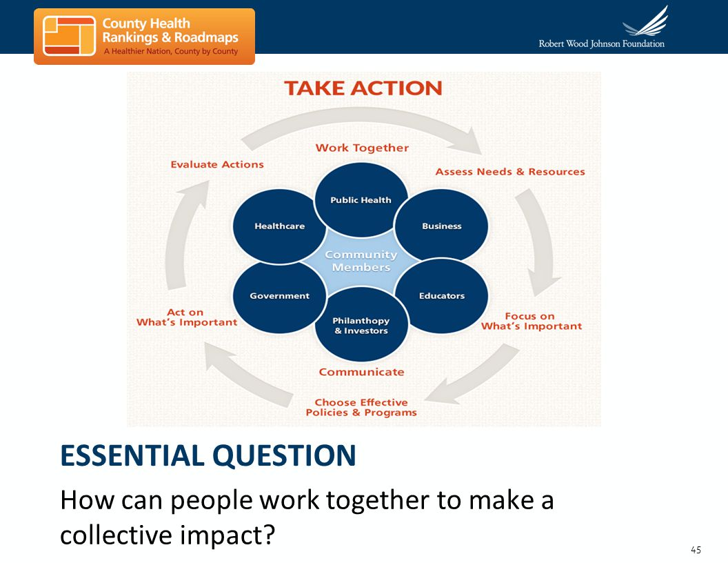 45 ESSENTIAL QUESTION How can people work together to make a collective impact?