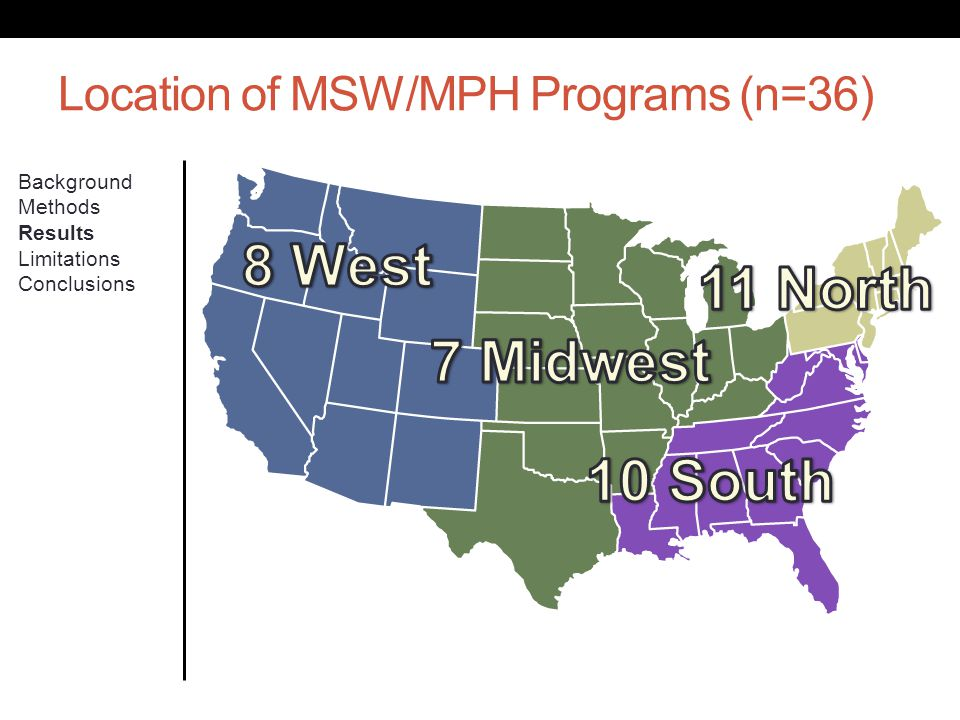 Location of MSW/MPH Programs (n=36) Background Methods Results Limitations Conclusions