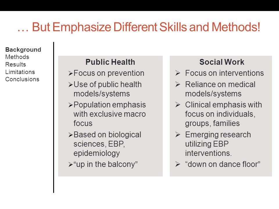 … But Emphasize Different Skills and Methods! Background Methods Results Limitations Conclusions Public Health Focus on prevention Use of public healt