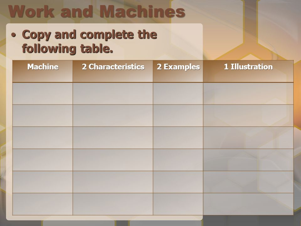 Work and Machines Copy and complete the following table.Copy and complete the following table. Machine 2 Characteristics 2 Examples 1 Illustration