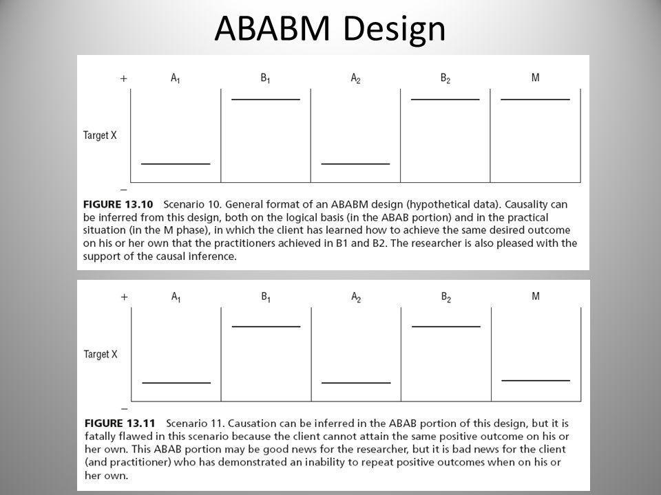 ABAM Design