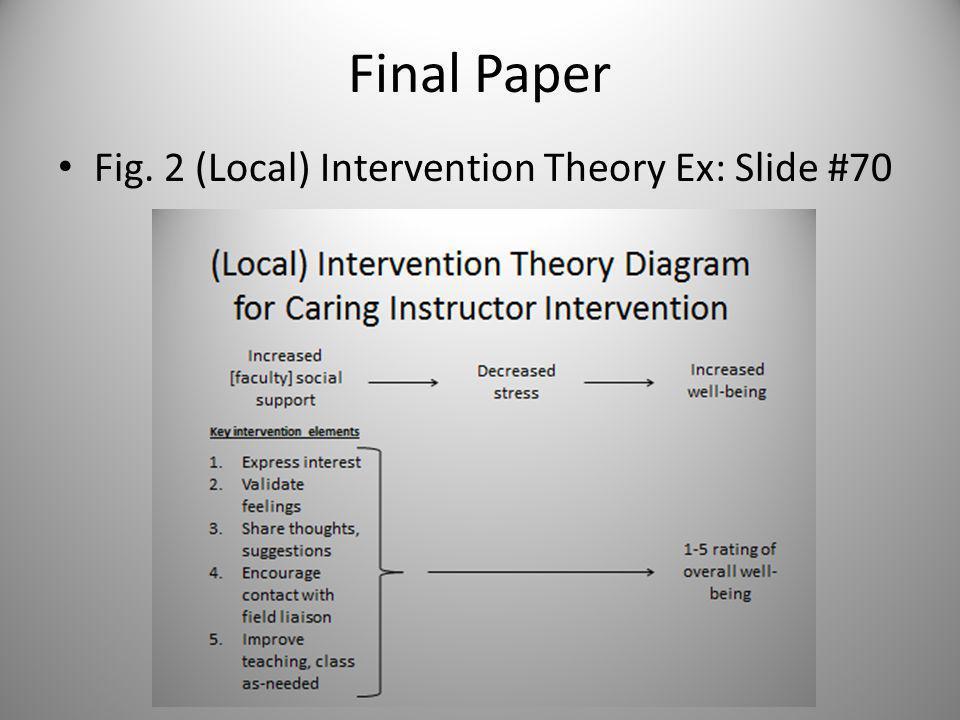 Final Paper Fig. 1 C-CEP/Logic Model Example: Slide #32