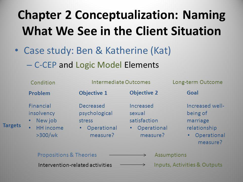 Chapter 2 Conceptualization: Naming What We See in the Client Situation Case study: Ben & Katherine (Kat) – Action plan based on… Presenting problems of financial troubles (primary) & sex (secondary) Goals of financial solvency & sexual satisfaction Local & general theories General theory(ies) – Ben to find higher paying job to increase HH income Fig.