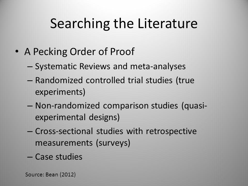 Boolean Search Strategies AND (intersection) OR (union) A … Self-concept B … Academics C … Practice Fig.