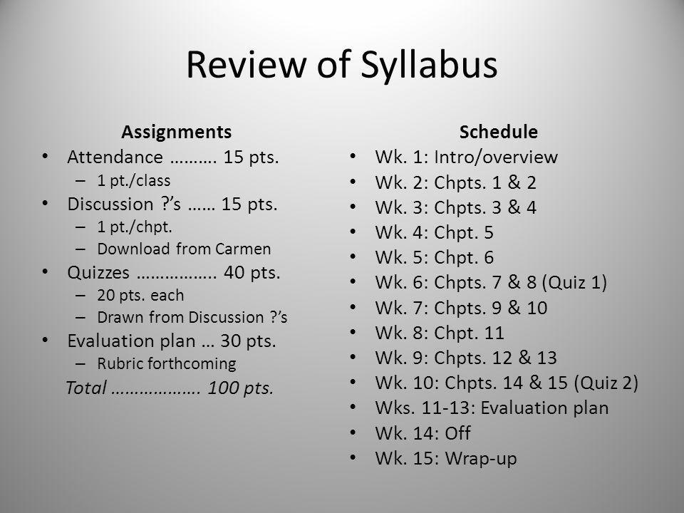 Organization of Textbook