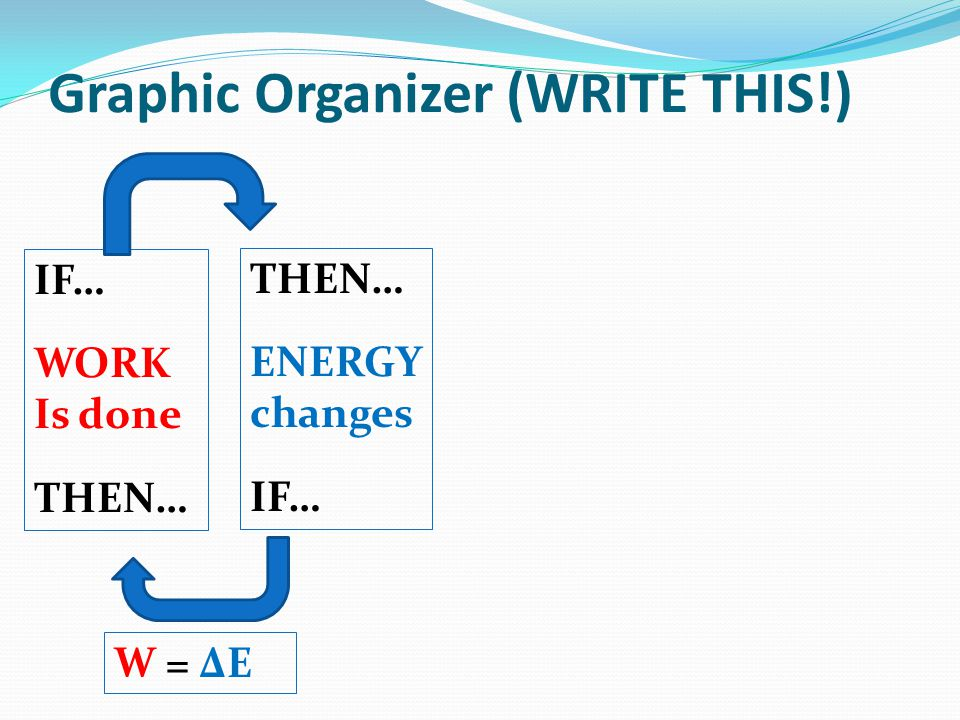 Graphic Organizer (WRITE THIS!) THEN… ENERGY changes IF… WORK Is done THEN… W = ΔE