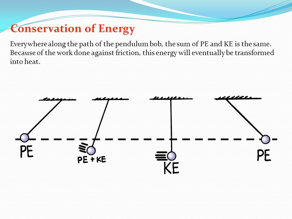 Everywhere along the path of the pendulum bob, the sum of PE and KE is the same.