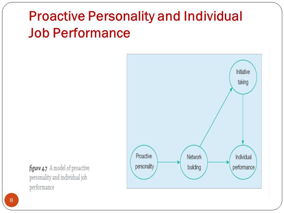 Proactive Personality and Individual Job Performance 8