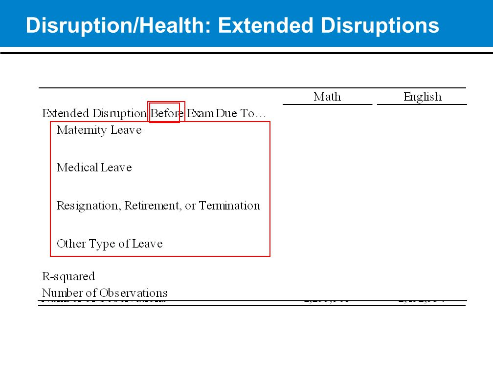 12 Disruption/Health: Extended Disruptions