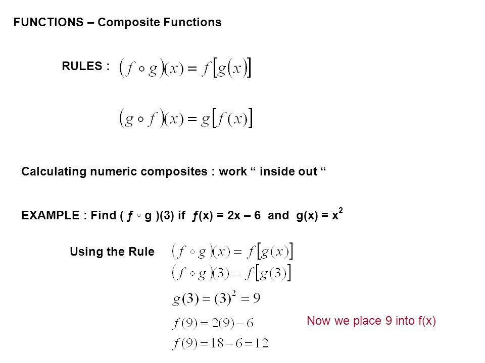 FUNCTIONS – Composite Functions RULES : Calculating numeric composites : work inside out EXAMPLE : Find ( ƒ g )(3) if ƒ(x) = 2x – 6 and g(x) = x 2 Using the Rule Now we place 9 into f(x)