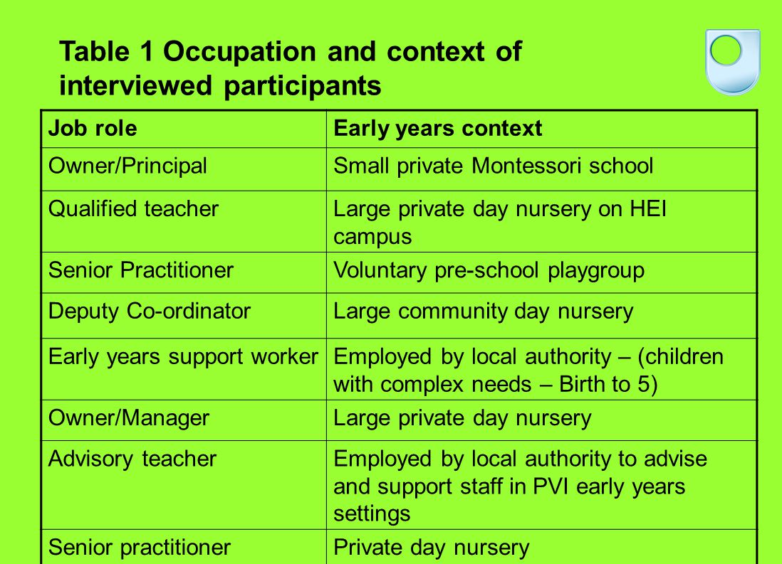 context and principles for early year's