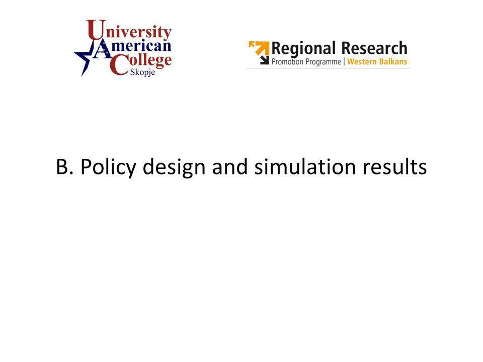 B. Policy design and simulation results
