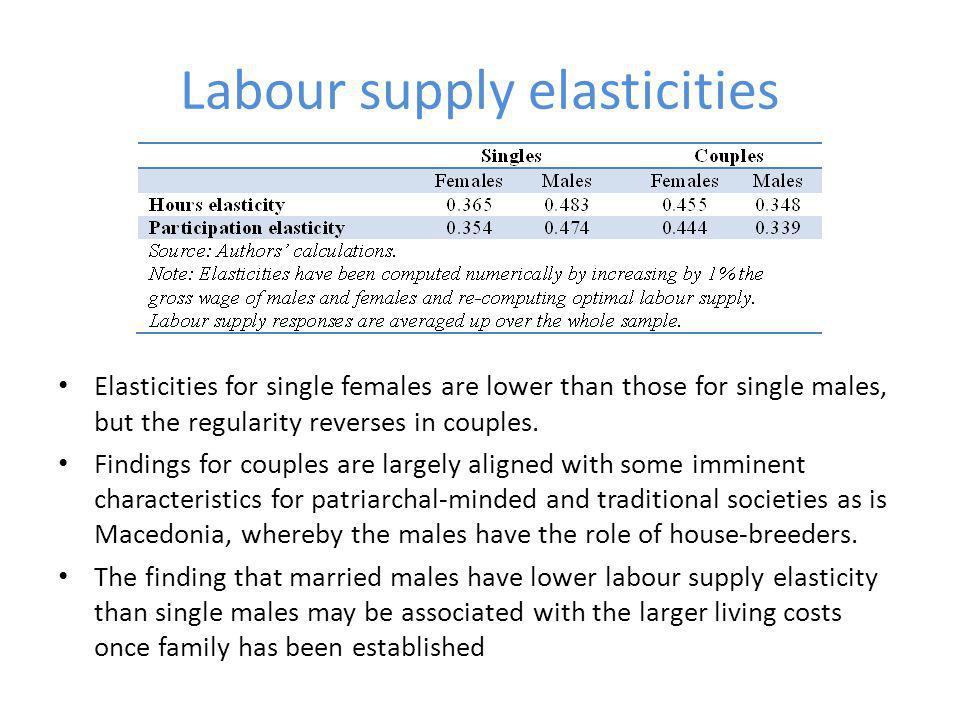 Labour supply elasticities Elasticities for single females are lower than those for single males, but the regularity reverses in couples.