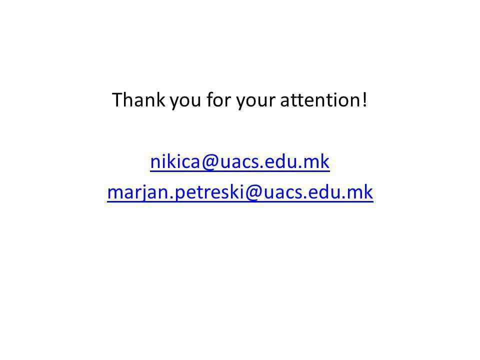Thank you for your attention! nikica@uacs.edu.mk marjan.petreski@uacs.edu.mk