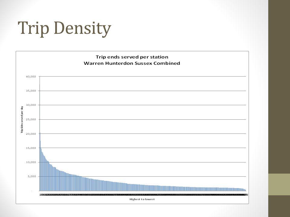 Trip Density