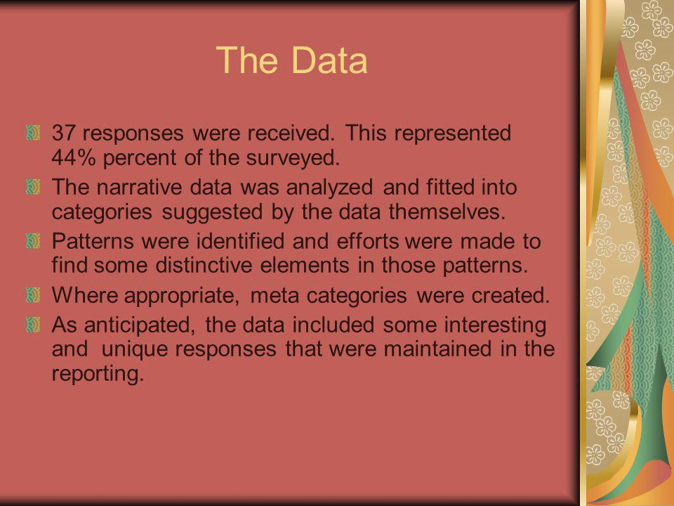 The Data 37 responses were received. This represented 44% percent of the surveyed.