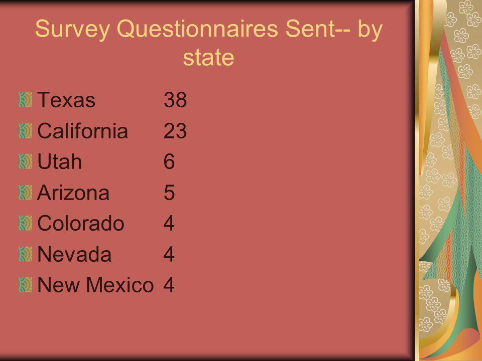 Survey Questionnaires Sent-- by state Texas38 California23 Utah6 Arizona5 Colorado4 Nevada4 New Mexico4