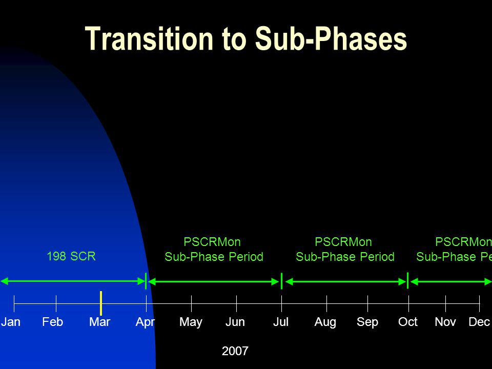 Transition to Sub-Phases JanFebMarAprMayJun PSCRMon Sub-Phase Period 198 SCR JulAugSepOctNovDec PSCRMon Sub-Phase Period PSCRMon Sub-Phase Period 2007