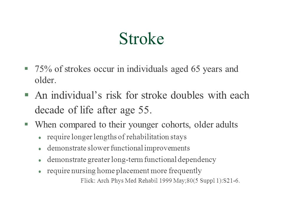 Stroke §75% of strokes occur in individuals aged 65 years and older.