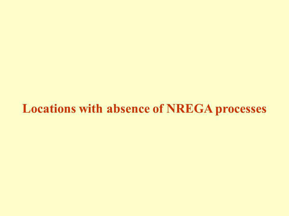 Locations with absence of NREGA processes