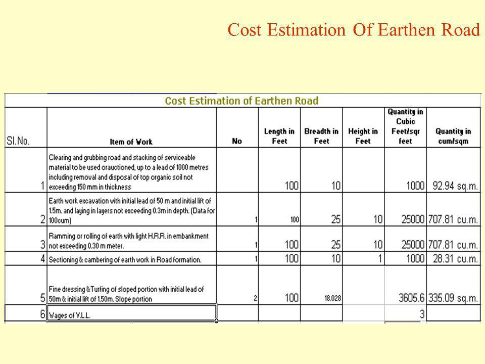 Cost Estimation Of Earthen Road