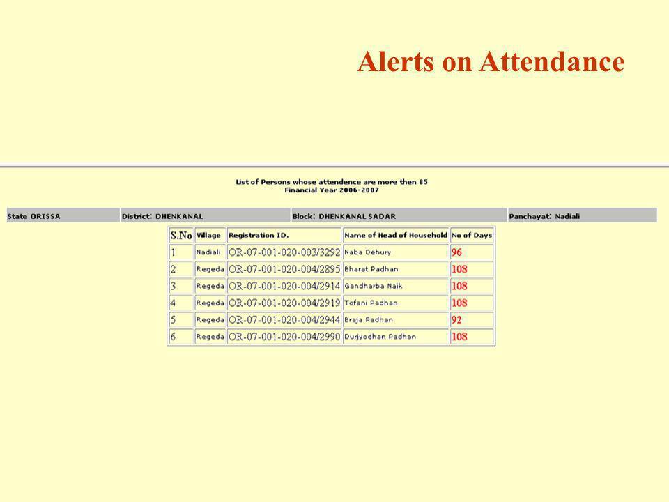 Alerts on Attendance
