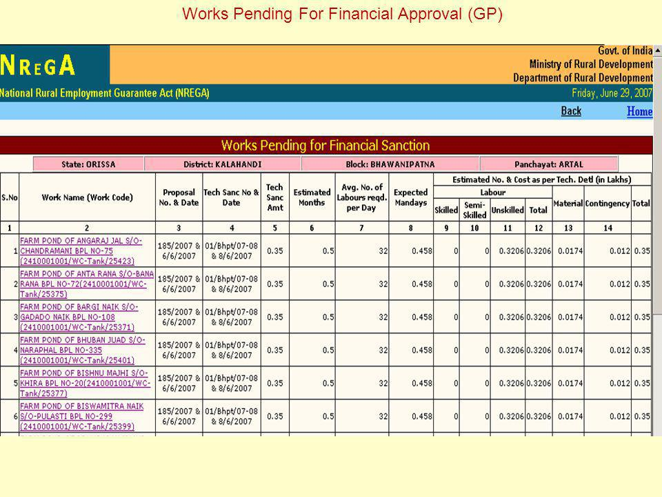 Works Pending For Financial Approval (GP)