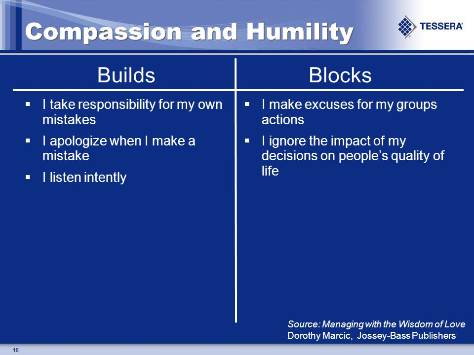 18 Compassion and Humility I take responsibility for my own mistakes I apologize when I make a mistake I listen intently I make excuses for my groups actions I ignore the impact of my decisions on peoples quality of life BuildsBlocks Source: Managing with the Wisdom of Love Dorothy Marcic, Jossey-Bass Publishers