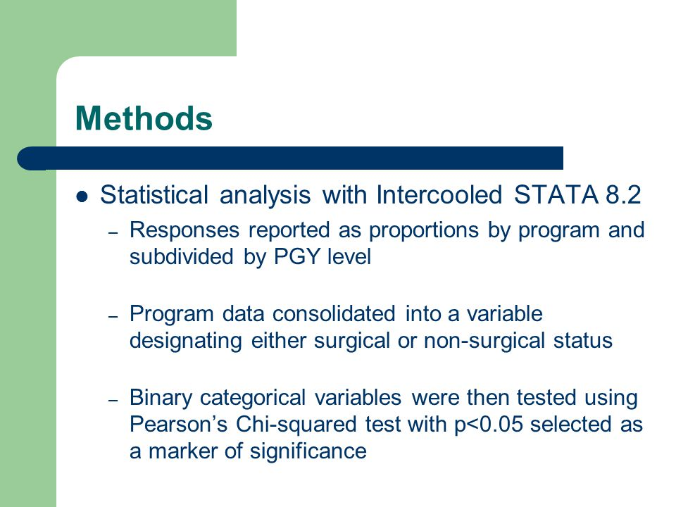 Methods Statistical analysis with Intercooled STATA 8.2 – Responses reported as proportions by program and subdivided by PGY level – Program data consolidated into a variable designating either surgical or non-surgical status – Binary categorical variables were then tested using Pearsons Chi-squared test with p<0.05 selected as a marker of significance