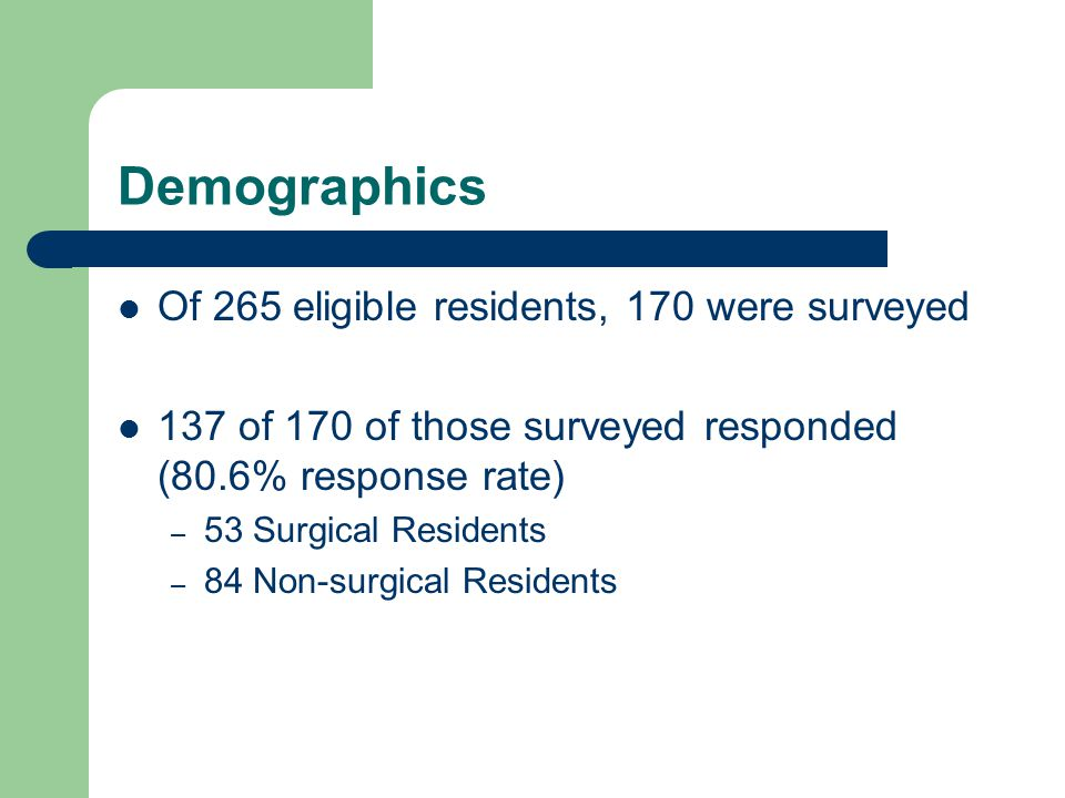 Demographics Of 265 eligible residents, 170 were surveyed 137 of 170 of those surveyed responded (80.6% response rate) – 53 Surgical Residents – 84 Non-surgical Residents