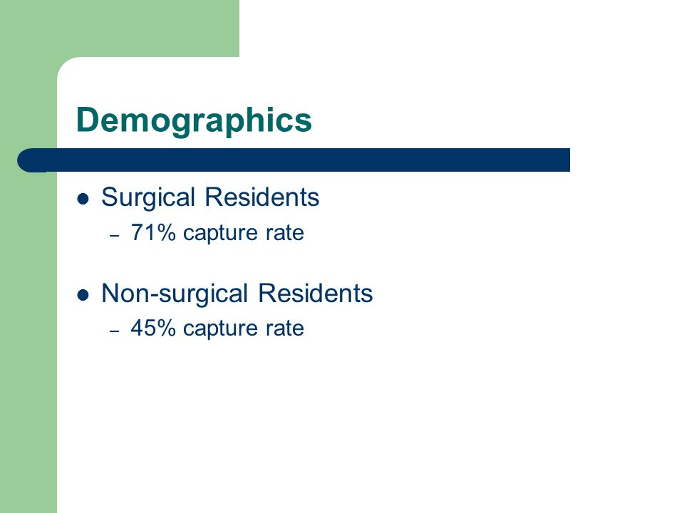 Demographics Surgical Residents – 71% capture rate Non-surgical Residents – 45% capture rate