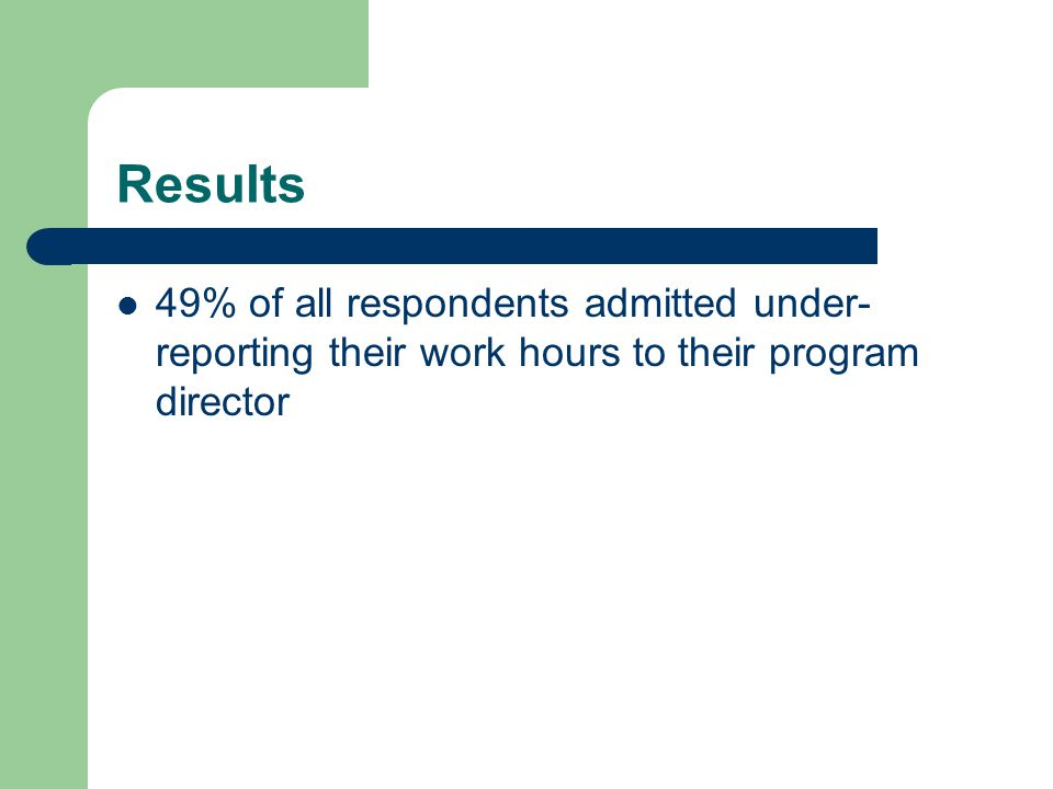 Results 49% of all respondents admitted under- reporting their work hours to their program director