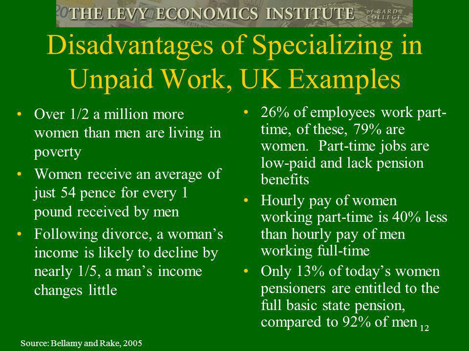 12 Disadvantages of Specializing in Unpaid Work, UK Examples Over 1/2 a million more women than men are living in poverty Women receive an average of just 54 pence for every 1 pound received by men Following divorce, a womans income is likely to decline by nearly 1/5, a mans income changes little 26% of employees work part- time, of these, 79% are women.
