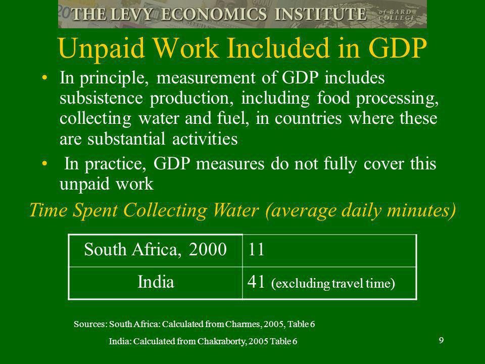 9 Unpaid Work Included in GDP In principle, measurement of GDP includes subsistence production, including food processing, collecting water and fuel, in countries where these are substantial activities In practice, GDP measures do not fully cover this unpaid work Time Spent Collecting Water (average daily minutes) South Africa, 200011 India41 (excluding travel time) Sources: South Africa: Calculated from Charmes, 2005, Table 6 India: Calculated from Chakraborty, 2005 Table 6