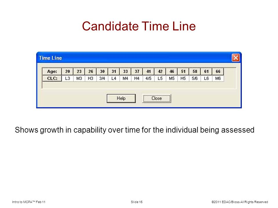 Intro to MCPA Feb 11©2011 EDAC/Bioss All Rights ReservedSlide 15 Candidate Time Line Shows growth in capability over time for the individual being assessed