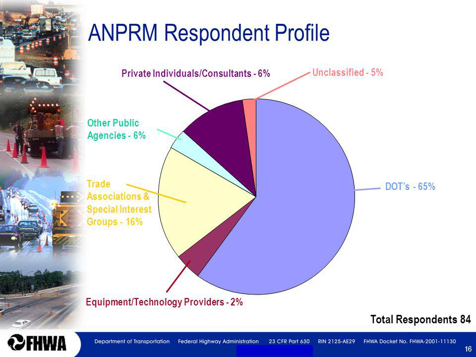 16 ANPRM Respondent Profile Trade Associations & Special Interest Groups - 16% Other Public Agencies - 6% DOTs - 65% Equipment/Technology Providers -