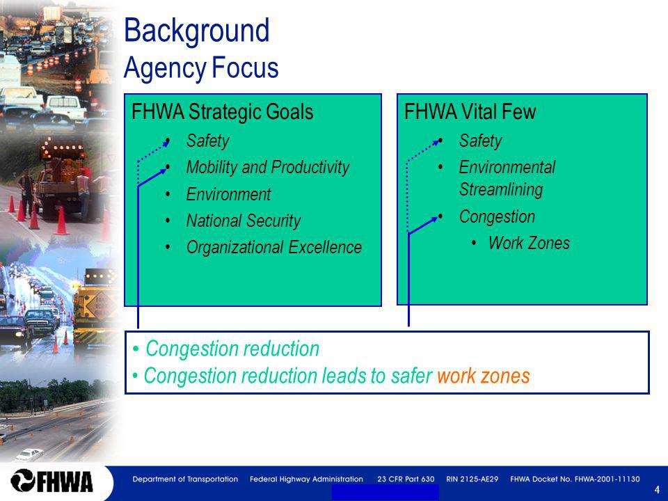 4 4 Background Agency Focus FHWA Strategic Goals Safety Mobility and Productivity Environment National Security Organizational Excellence Congestion r