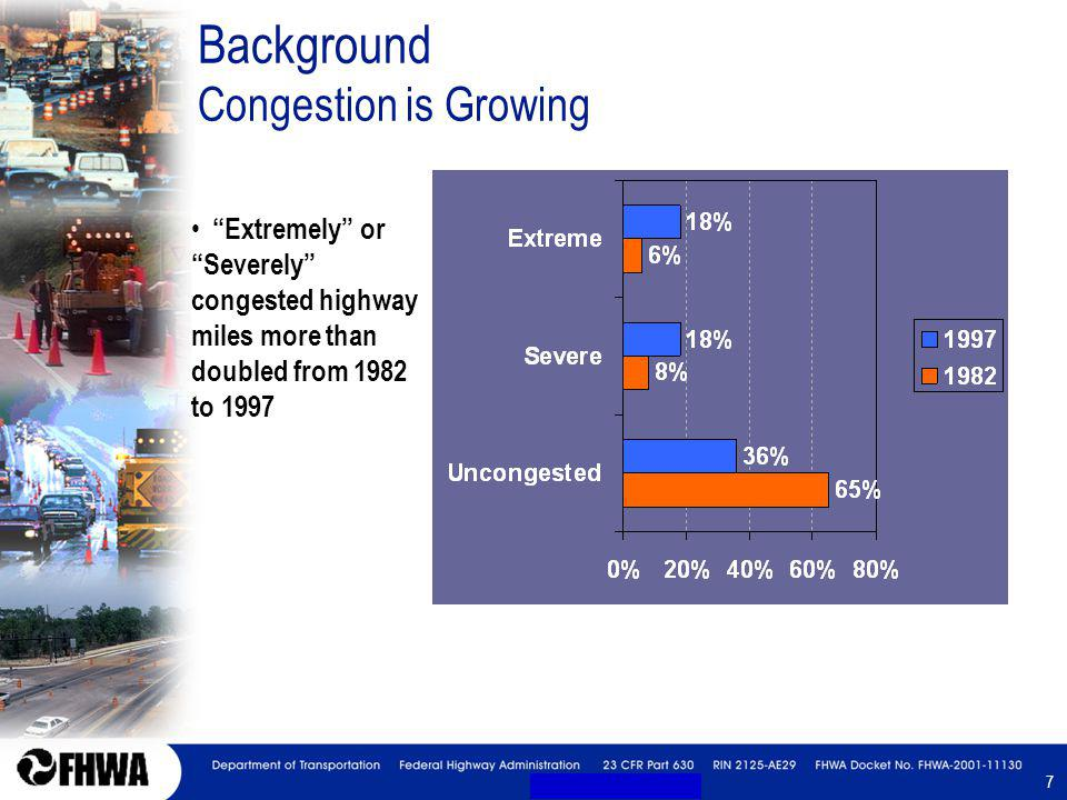 7 7 Background Congestion is Growing Extremely or Severely congested highway miles more than doubled from 1982 to 1997