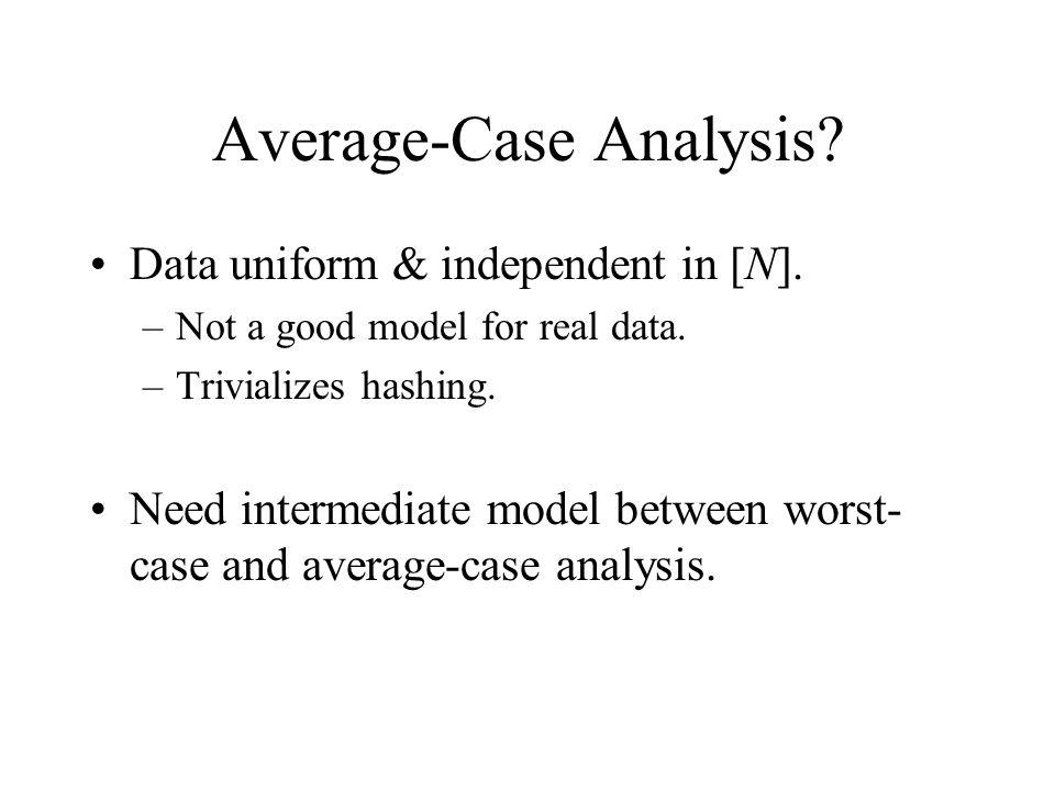 Average-Case Analysis. Data uniform & independent in [N].