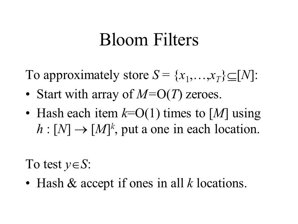 Bloom Filters To approximately store S = {x 1,…,x T } [N]: Start with array of M=O(T) zeroes.