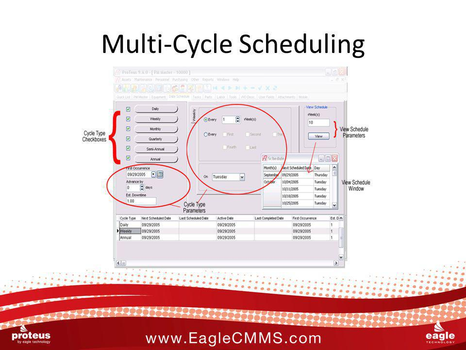Multi-Cycle Scheduling