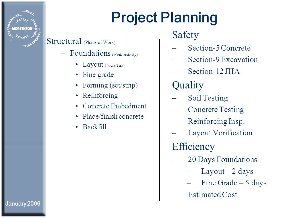 January 2006 Project Planning Structural (Phase of Work) –Foundations (Work Activity) Layout ( Work Task) Fine grade Forming (set/strip) Reinforcing C