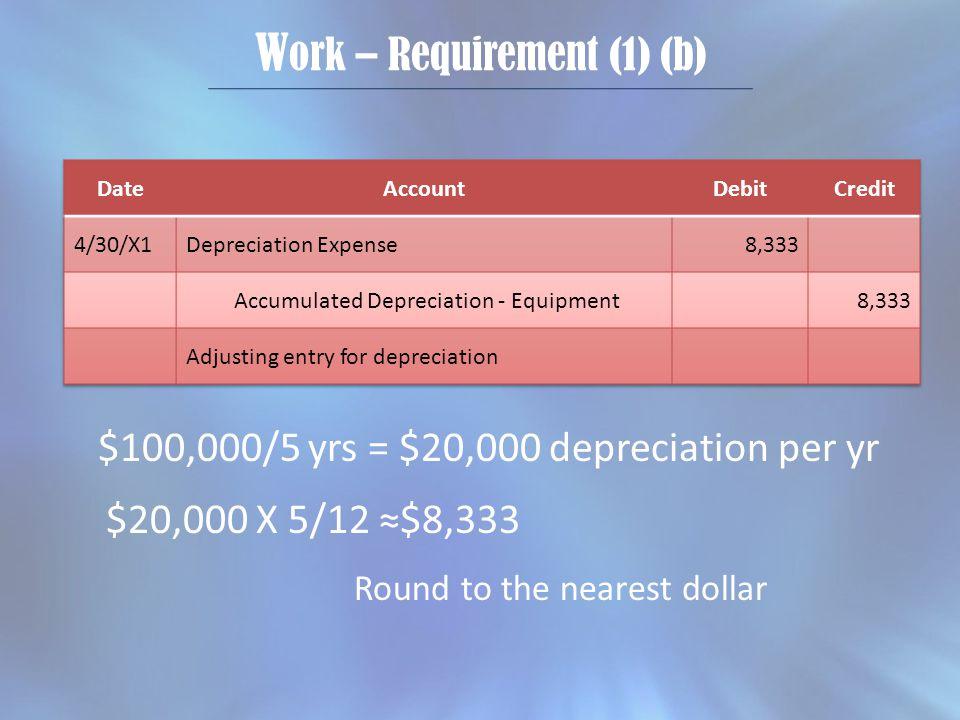 W ork – Requirement (1) (b) $100,000/5 yrs = $20,000 depreciation per yr $20,000 X 5/12 $8,333 Round to the nearest dollar