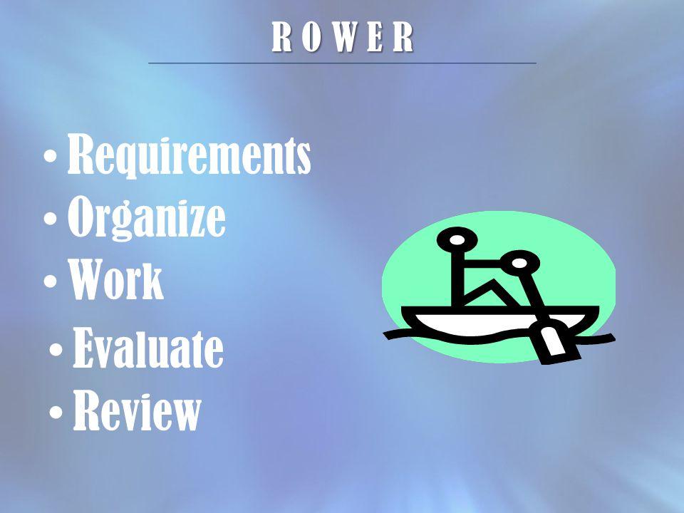R O W E R R equirements O rganize W ork E valuate R eview