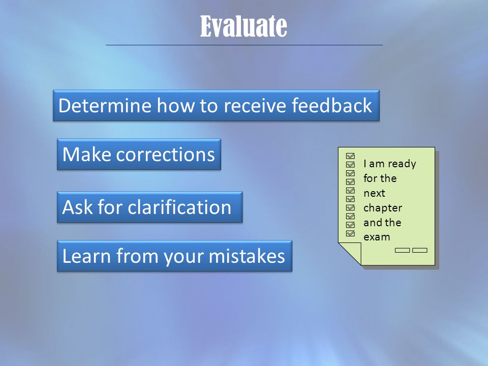 Evaluate Determine how to receive feedback Make corrections Learn from your mistakes Ask for clarification I am ready for the next chapter and the exam