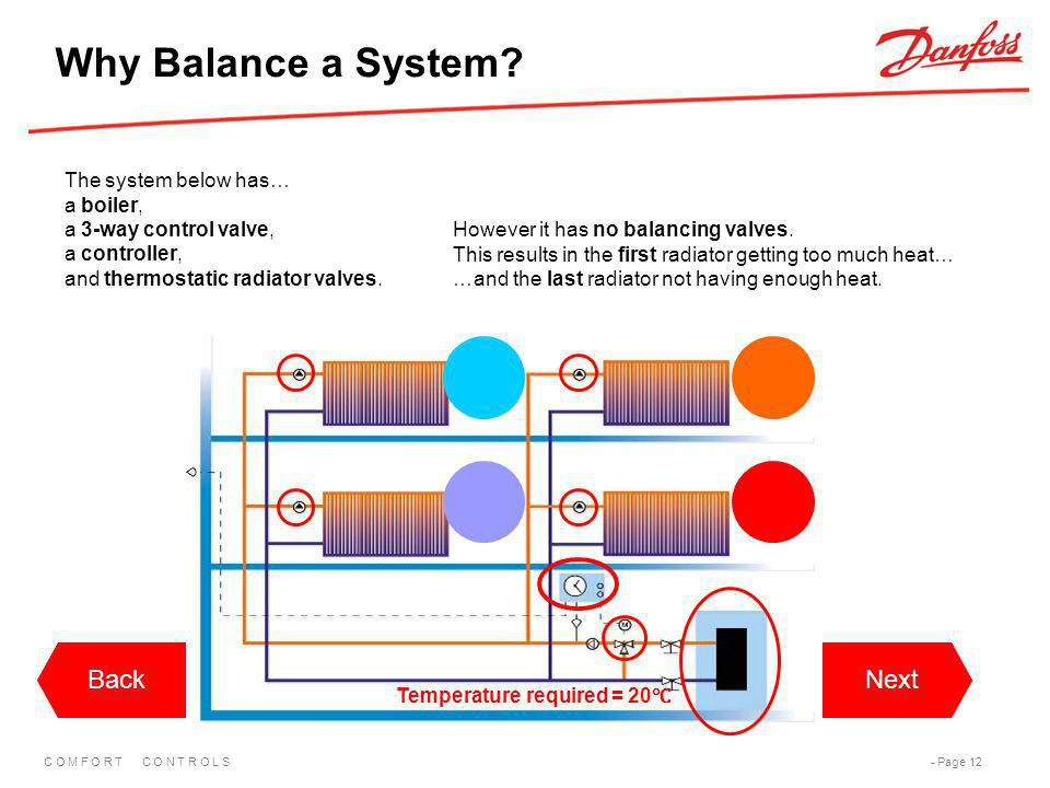 C O M F O R T C O N T R O L S- Page 12 BackNextBackNext The system below has… a boiler, a 3-way control valve, a controller, and thermostatic radiator