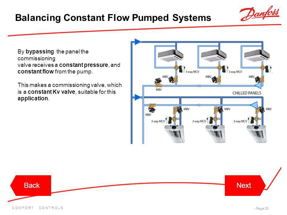 C O M F O R T C O N T R O L S - Page 23 BackNextBackNext Balancing Constant Flow Pumped Systems By bypassing the panel the commissioning valve receive