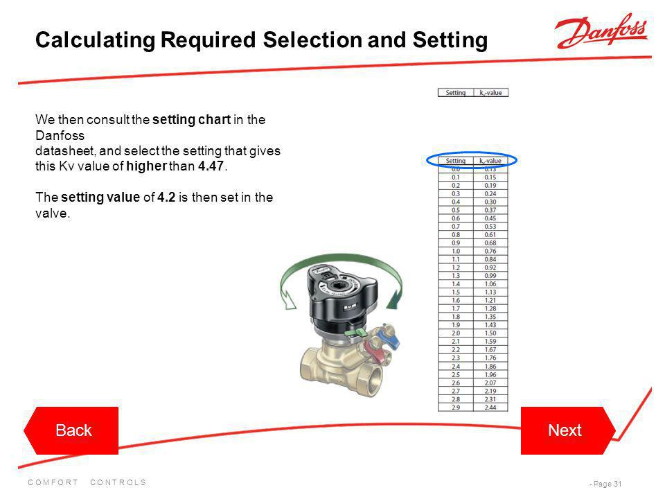 C O M F O R T C O N T R O L S - Page 31 We then consult the setting chart in the Danfoss datasheet, and select the setting that gives this Kv value of