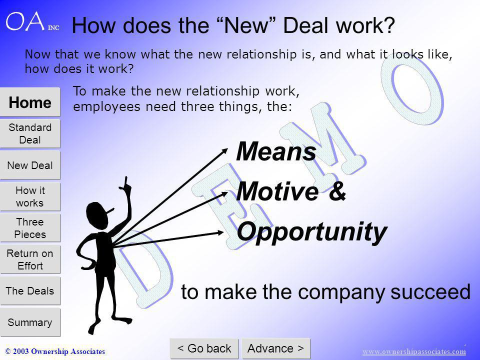 www.ownershipassociates.com © 2003 Ownership Associates Home Standard Deal How it works Three Pieces Return on Effort The Deals Summary New Deal < Go back Advance > OA INC How does the New Deal work.