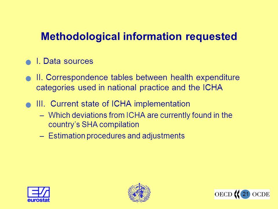 21 Methodological information requested I.Data sources II.